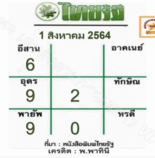 หวยไทยรัฐ-1-สิงหาคม-2564