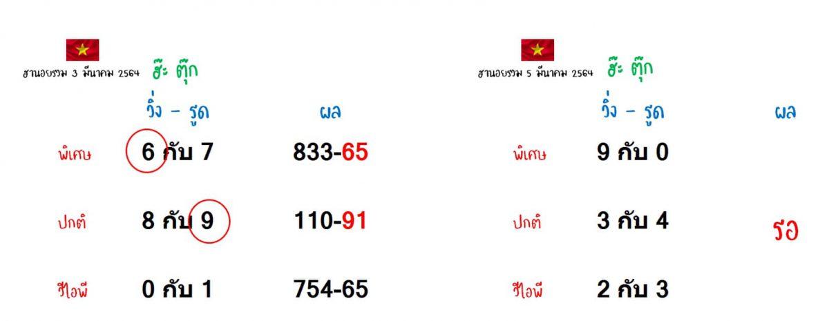 แนวทางหวยฮานอย5-4-64-huaysong11