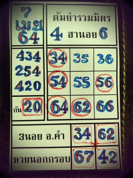 แนวทางหวยฮานอย7-4-64-huaysong8