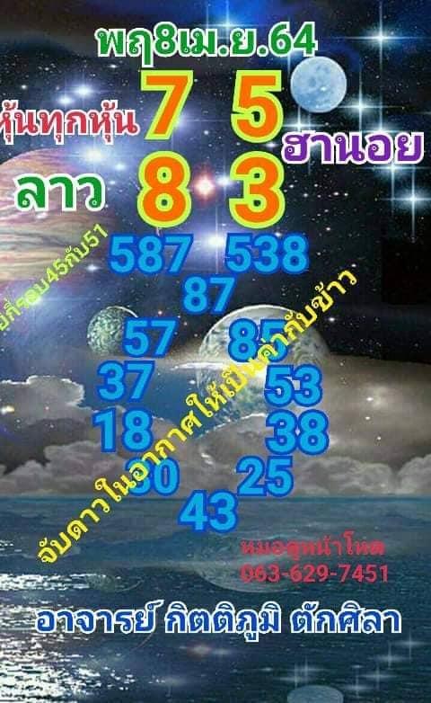 แนวทางหวยฮานอย8-4-64-huaysong9