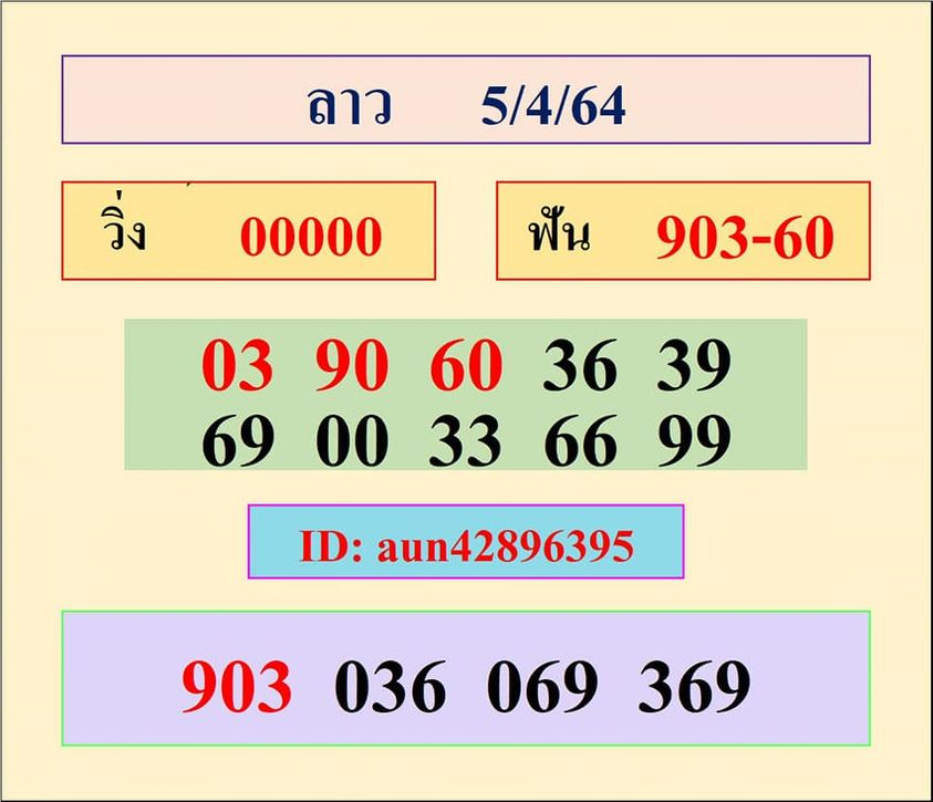 แนวทางหวยลาว5-4-64-huaysong5