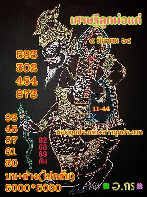 แนวทางหวยลาว9-3-64-huaysong12